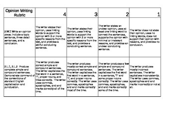 Second Grade Opinion Writing Rubric