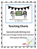 Second Grade Persuasive Essay Writing Curriculum (Lucy Calkins Inspired)