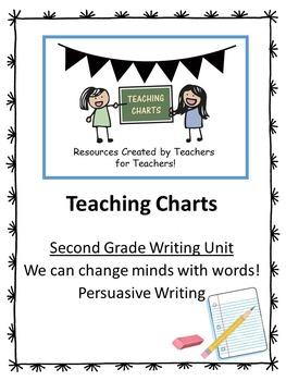 Second Grade Persuasive Essay Writing Curriculum (Lucy Cal