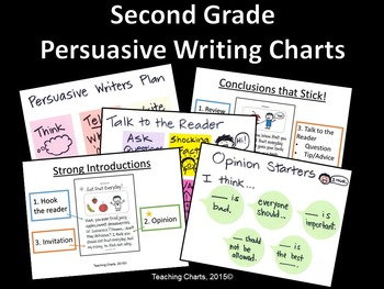 Second Grade Persuasive Writing Anchor Charts (Lucy Calkins Inspired)