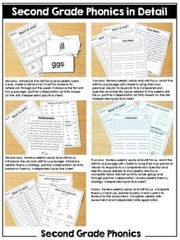 Second Grade Phonics Curriculum | Homeschool Compatible | GOOGLE SLIDES READY