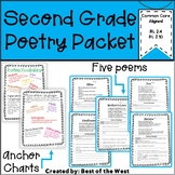 Distant Learning Packet- Second Grade Poetry Packet