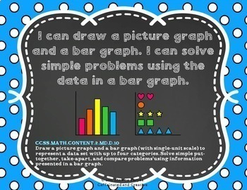"""Second Grade Common Core  """"I Can"""" Statements Posters"""