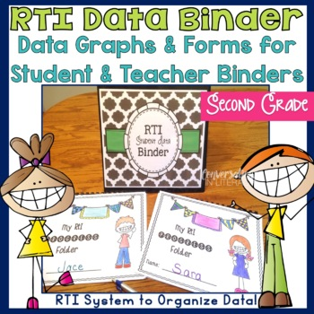 Second Grade RTI Data Binder:  Graphs & Pages for Teacher and Student Binders