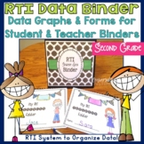 RTI Data Tracking Forms Binder: for Teachers and Students Second Grade