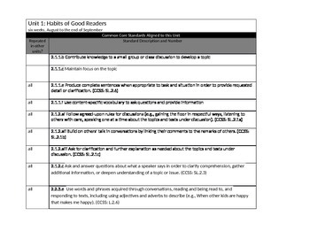 Second Grade Reading, Speaking, and Listening Common Core Year Long Unit Planner