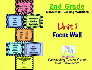 Second Grade Reading Focus Wall supports Unit 1 McGraw Hill Wonders Grade 2