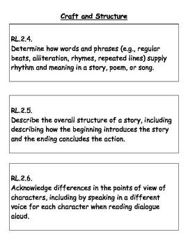Second Grade Reading Literature Common Core Standards Bulletin Board Set