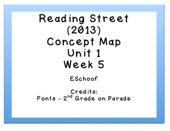 Second Grade Reading Street Unit 1 Week 5 Concept Map