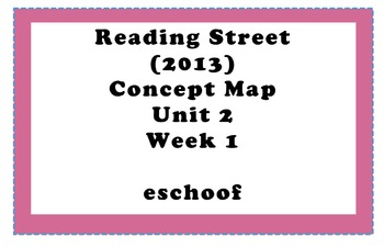 Second Grade Reading Street Unit 2 Week 1 Concept Map