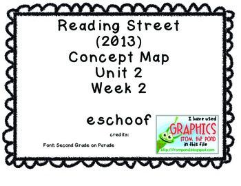 Second Grade Reading Street Unit 2 Week 2 Concept Map