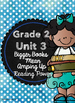 Second Grade Reading Units of Study Teacher Binder Covers