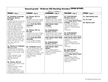 Second Grade Reading Wonders Lesson Plans and Extra Activities Unit 5 Week 3