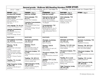 Second Grade Reading Wonders Lesson Plans and Extra Activities Unit 6 Week 1