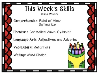 Second Grade Reading Wonders Lesson Plans and Extra Activities Unit 6 Week 5