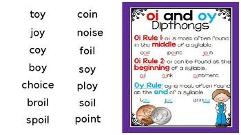 Second Grade Wonders Reading Unit 5 Week 2 Day 1 PowerPoint