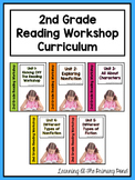 Reading Workshop Curriculum Bundle for Second Grade
