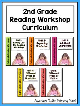 Reading Workshop Curriculum Bundle for Second Grade