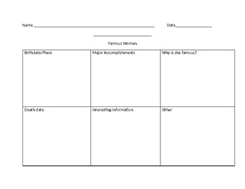 Second Grade Research Graphic Organizers