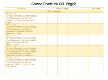 Second Grade SOL Checklist
