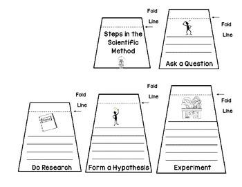 Second Grade Science Interactive Notebook