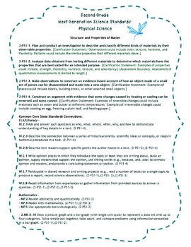 Second Grade Science Standards (NGSS) Reference Materials