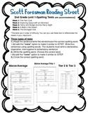 Scott Foresman Reading Street 2nd Grade U-1  Spelling Test w/ accommodations