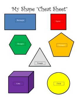 "Second Grade Shape ""Cheat Sheet"""