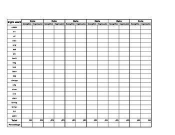 Second Grade Sight Words Data Sheet