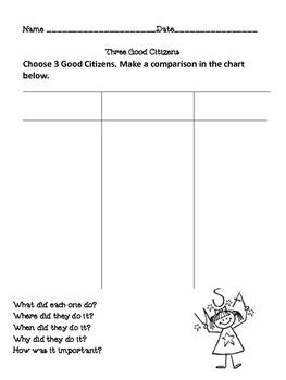 Second Grade Social Studies I Am an American Citizen