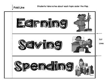 Second Grade Social Studies Interactive Notebook Unit 3 Economics