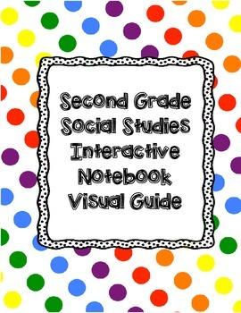 Second Grade Social Studies Interactive Notebook Visual Guide