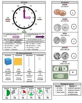 Second Grade Spanish Math Help Sheet