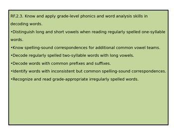 Second Grade Standard Posters Reading, Writing, Grammar Editable