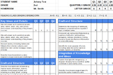 2nd Grade Standards Based ELA Report Card