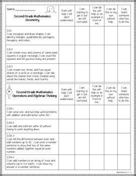 """Second Grade Standards Checklists for All Subjects  - """"I Can"""""""
