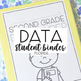 Second Grade Student Data Binder: FLORIDA STANDARDS