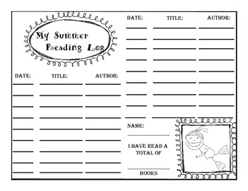 Second Grade Summer Packet (Common Core Aligned)