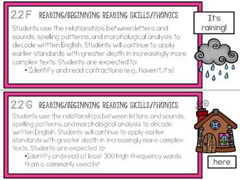 Second Grade TEKS: English Language Arts and Reading