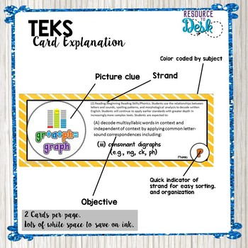 Second Grade TEKS - Illustrated and Organized Objectives Cards