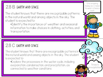 Second Grade TEKS: Science