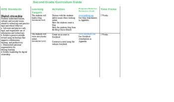 Second Grade Technology Curriculum Guide