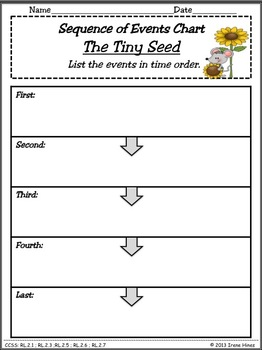 The Tiny Seed Worksheets on Eric Carle Author Study