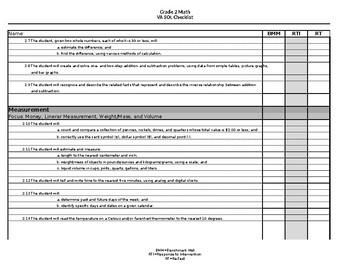 Second Grade VA SOL Math Checklist