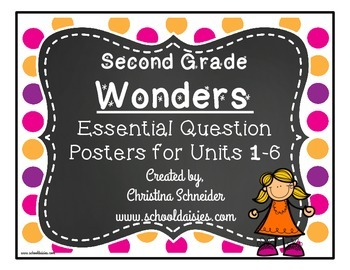 Second Grade Wonders Essential Question Posters Units 1-6