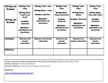 Second Grade Wonders Reading Lesson Plans- Unit 1