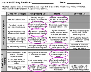 EDITABLE 2nd Grade Writing Rubrics, Common Core CCGPS