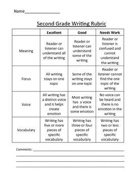 Second Grade Writing Rubric