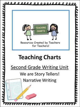 Second Grade Personal Narrative Writing Curriculum (Lucy Calkins Inspired)