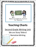 Second Grade Personal Narrative Writing Curriculum (Lucy C